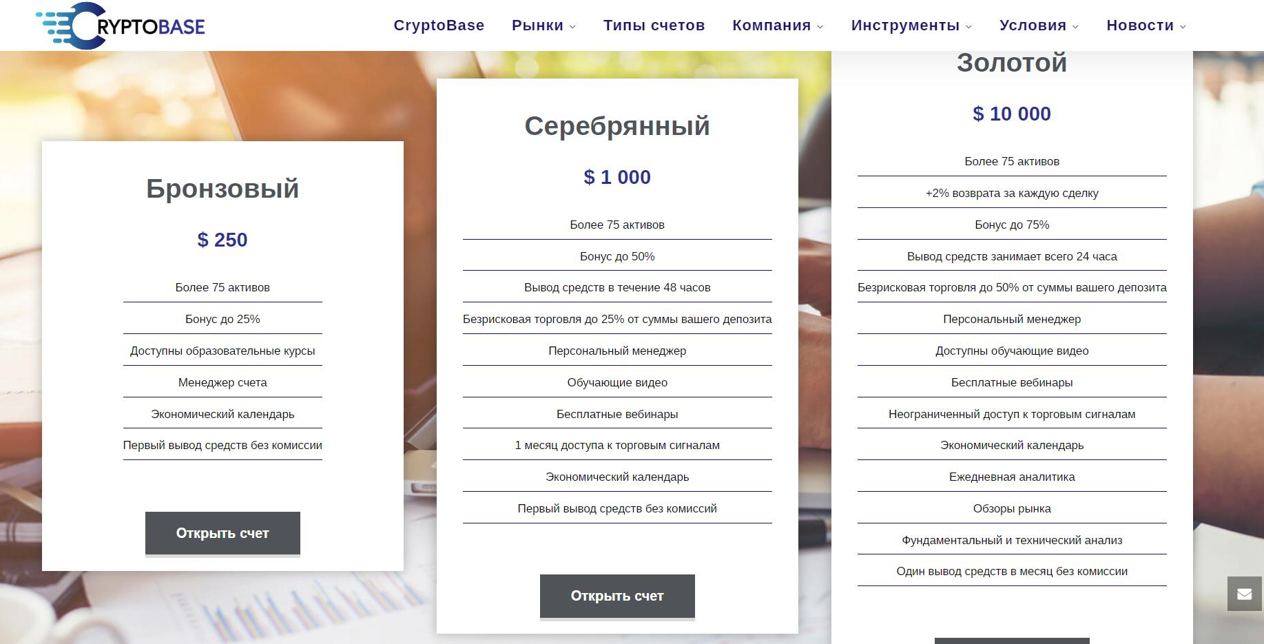Coinbase типы счетов